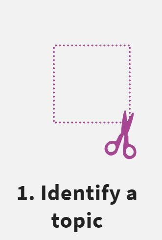 Identify a topic with image of scissors cutting out a section of paper
