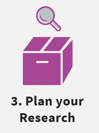 plan your research with an image of a magnifying glass and a box.