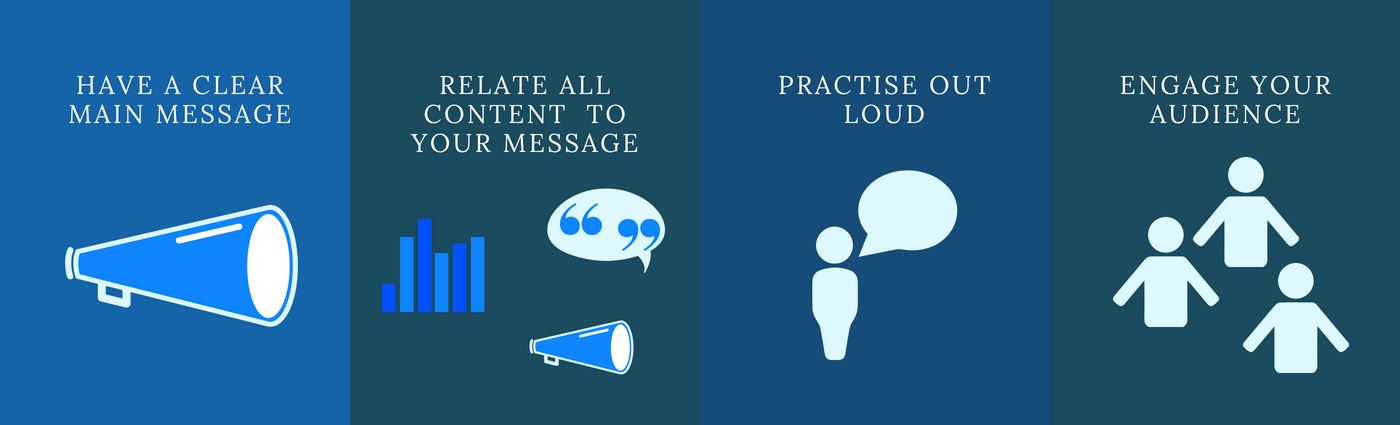 have a clear main message with image of megaphone, relate all content to your message with images of speech marks a graph and a megaphone, practise out loud with an image of a person talking, engage your audience with an image of three people.