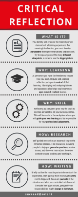 infographic -critical reflection.png