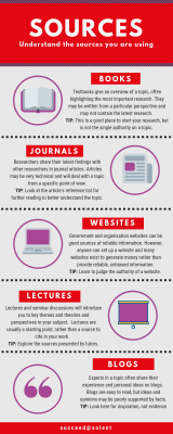 Infographic -Different sources.png