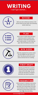Infographic - getting started with writing.png