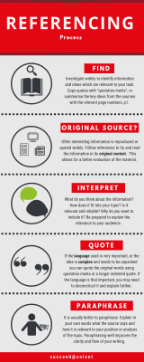 infographic - referencing.png