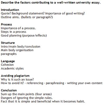academic writing plan your writing no bullets